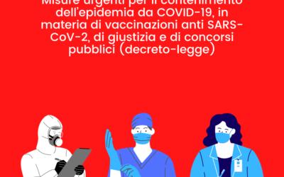 Il nuovo Decreto emanato dal Governo contenente le misure per il contenimento dell'epidemia da Covid19.